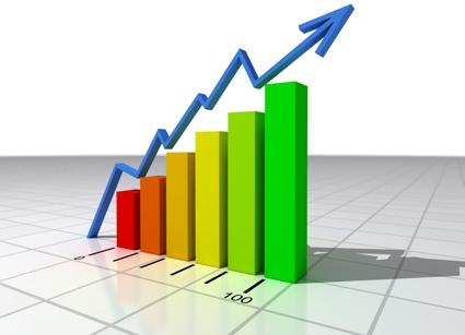 Stock Chart